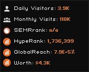 foxycomputers.ro widget