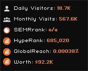 frag-arena.net widget