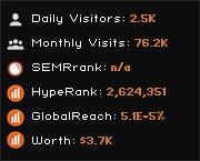 frazck.net widget