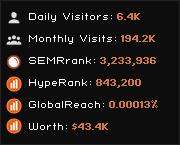 freepornfinder.net widget