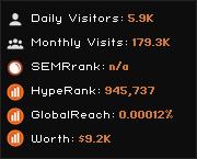 freeway.com.pl widget