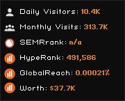 freshforex.net widget