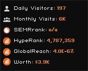 frlgroup.net widget