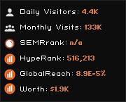 fu3k30.xyz widget