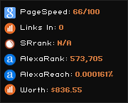 fufayka.net widget