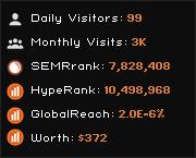funky.sx widget