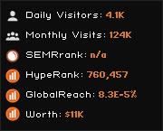 funkymonkeys.co.cc widget