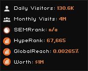 funkytshirt.net widget