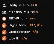 funweb.pl widget