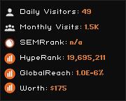 fx.trading widget