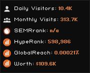 game-labs.net widget