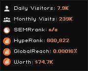gamerkeys.net widget