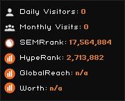 gamerz-place.net widget