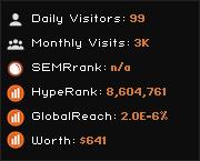 geekbears.net widget