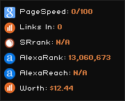 groundworkinc.org widget