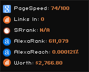 gtaxscripting.blogspot.com.br widget