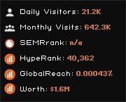 hao868.net widget