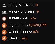 hellhound.ch widget