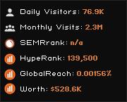 her69.net widget