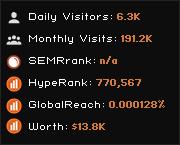 hexnet.biz widget