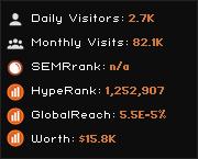 highrankingseo.net widget
