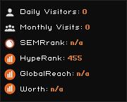 homelinux.net widget