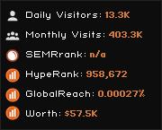 howtochatonline.net widget