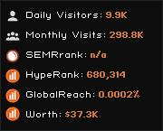 httputility.net widget