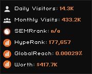 i9life.com.br widget