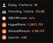 incomeaccelerator.net widget