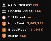 indexiha.ir widget