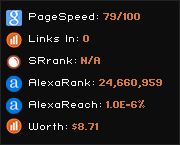 indexxxed.org widget