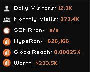 indianbookmarking.co.cc widget