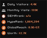 internet-wimax.net widget