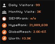 intertracker.info widget