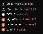inverseparadox.net widget
