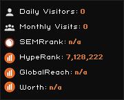 irishhosting.net widget