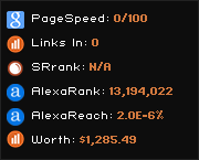 isexcams.net widget