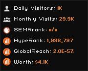 ix2.co widget