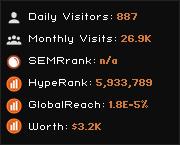 ixos.co.uk widget