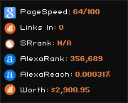izuru5222.net widget