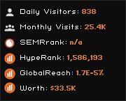 jexworld.co.uk widget