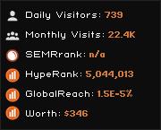 joyrex.net widget