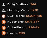 keeplinks.eu widget