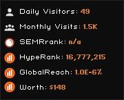 kief.net widget