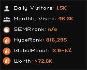 klik2match.nl widget