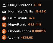 kroix.org widget