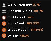 kudapoker.net widget