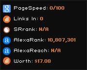 lankanprince.net widget