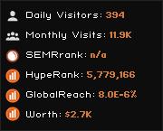 latestdownloads.net widget